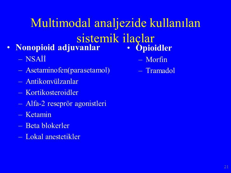 Multimodal analjezide kullanılan sistemik ilaçlar