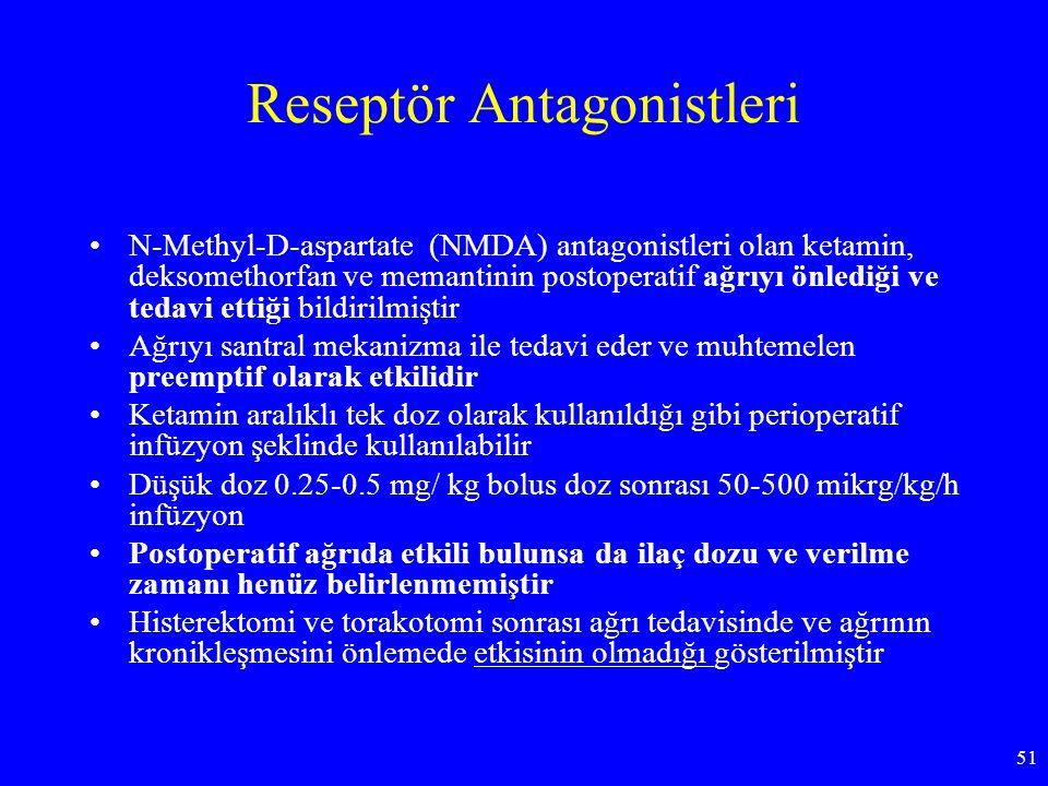 Reseptör Antagonistleri