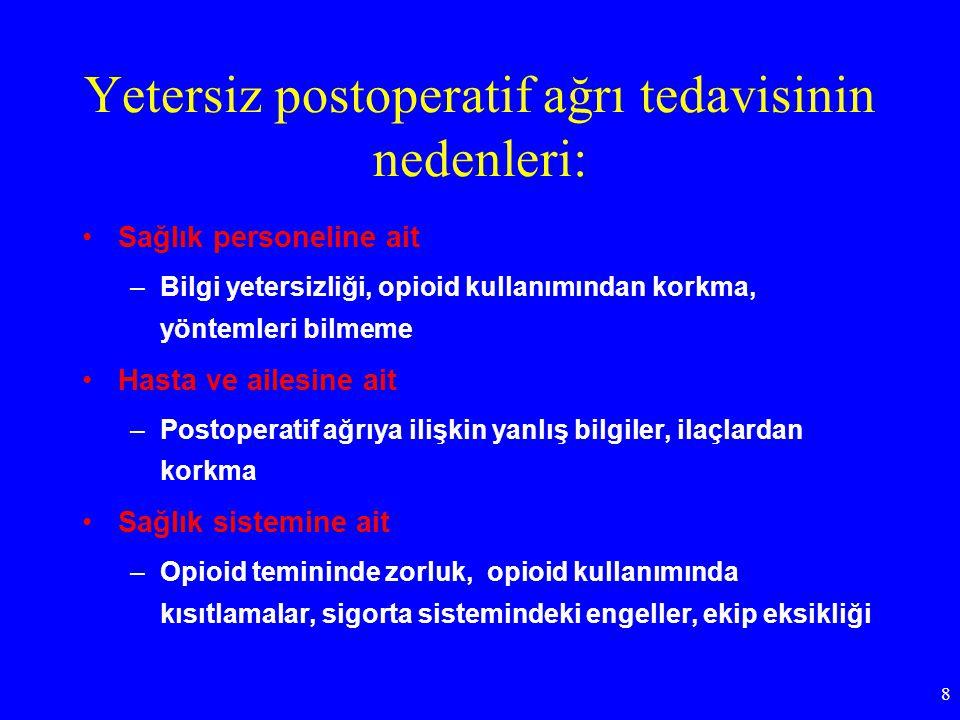 Yetersiz postoperatif ağrı tedavisinin nedenleri: