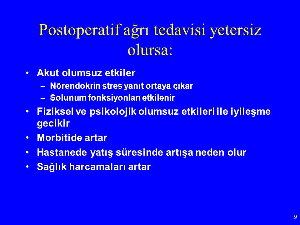 Postoperatif ağrı tedavisi yetersiz olursa: