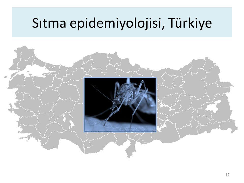 Sıtma epidemiyolojisi, Türkiye