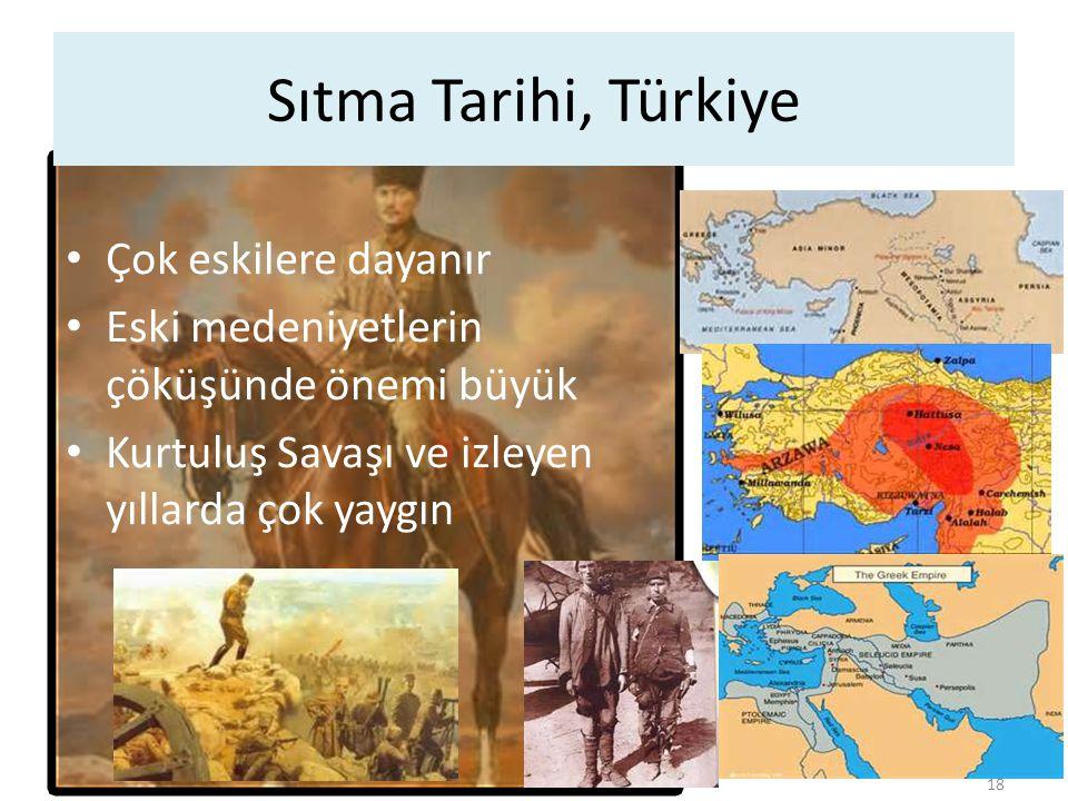 Sıtma Tarihi, Türkiye Çok eskilere dayanır