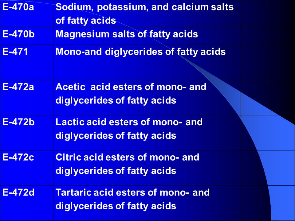 E-470a Sodium, potassium, and calcium salts of fatty acids. E-470b. Magnesium salts of fatty acids.