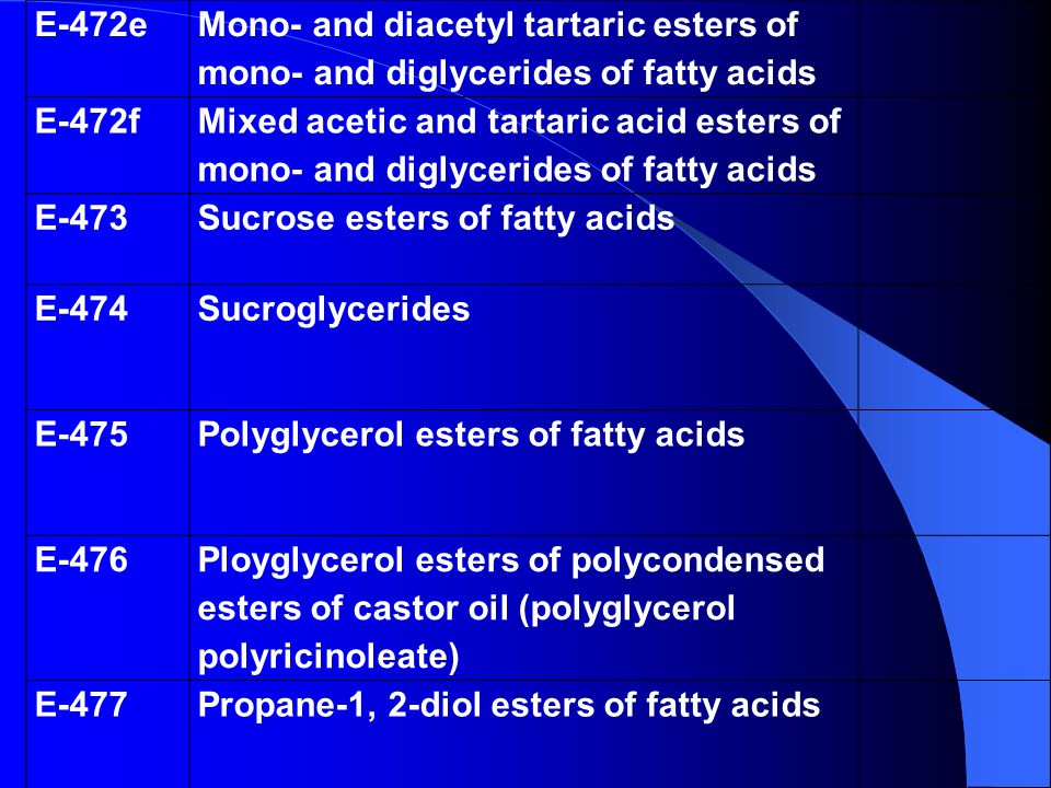 E-472e Mono- and diacetyl tartaric esters of mono- and diglycerides of fatty acids. E-472f.