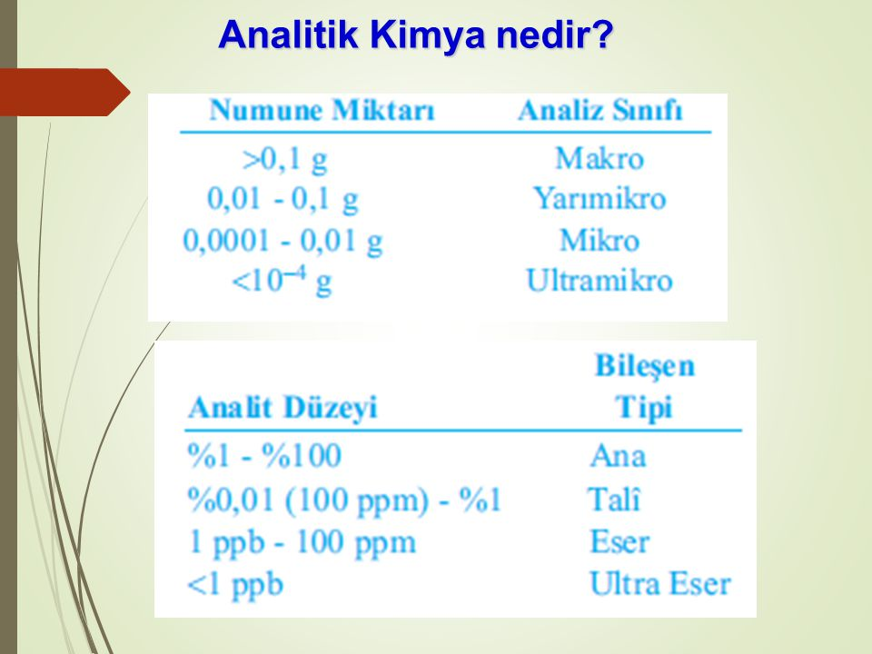 Analitik Kimya nedir