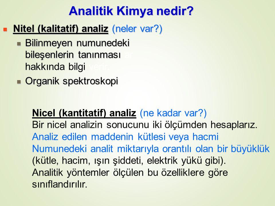 Analitik Kimya nedir Nitel (kalitatif) analiz (neler var )