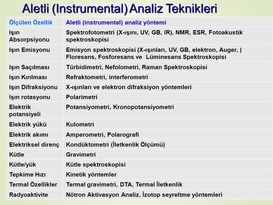 Aletli (Instrumental) Analiz Teknikleri