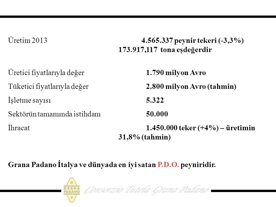 Üretim 2013. 4. 565. 337 peynir tekeri (-3,3%). 173