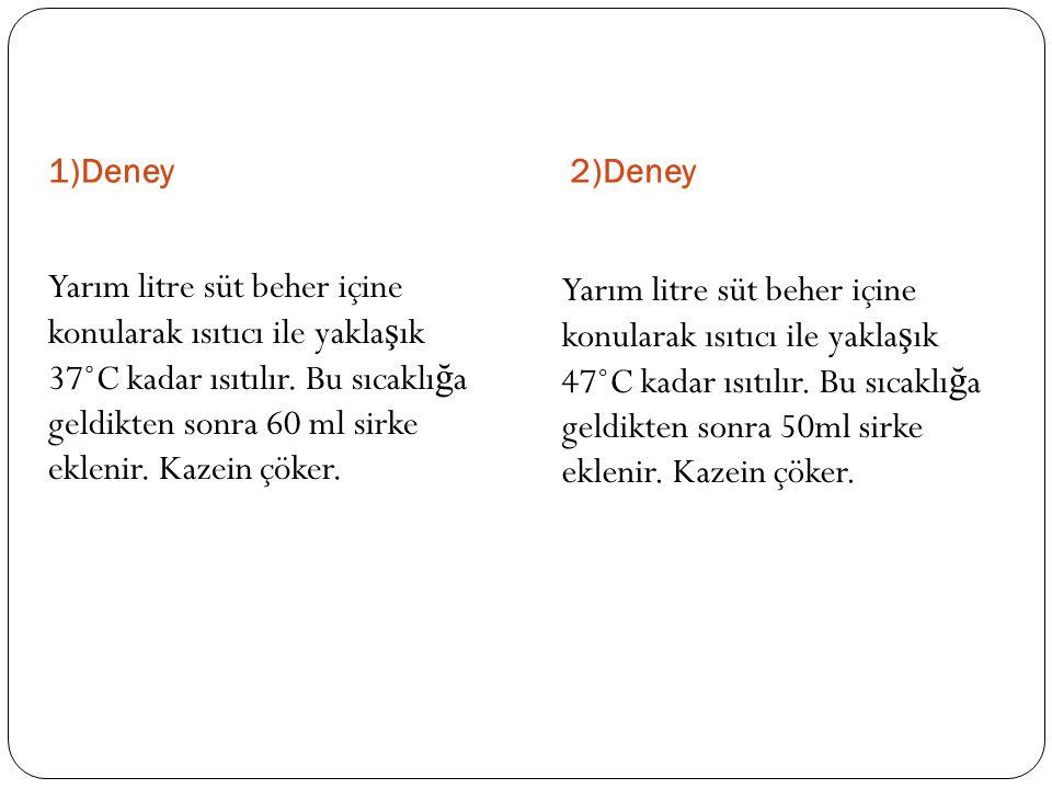 1)Deney 2)Deney.
