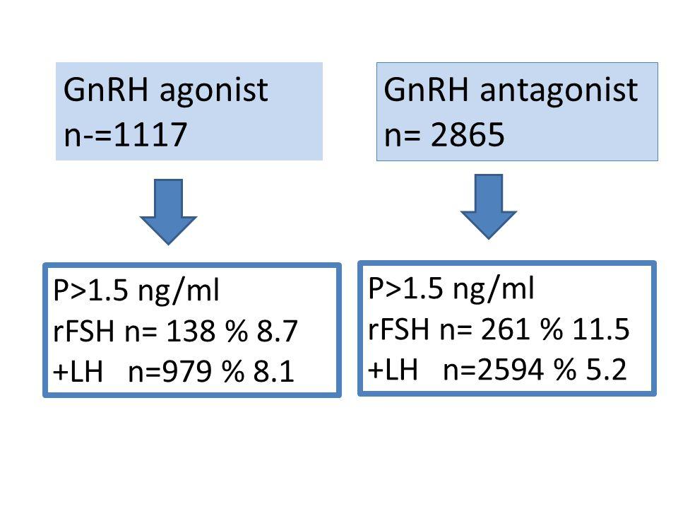 GnRH agonist n-=1117 GnRH antagonist n= 2865 P>1.5 ng/ml