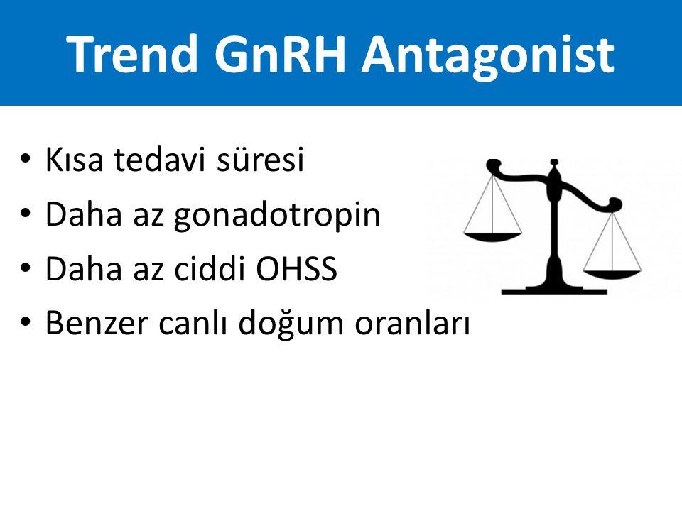 Trend GnRH Antagonist Kısa tedavi süresi Daha az gonadotropin