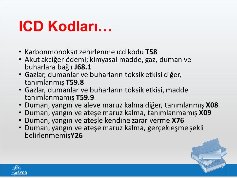 ICD Kodları… Karbonmonoksıt zehırlenme ıcd kodu T58
