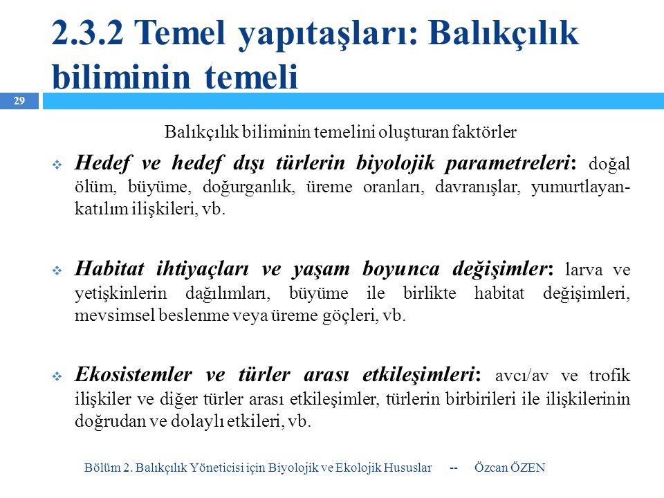 2.3.2 Temel yapıtaşları: Balıkçılık biliminin temeli