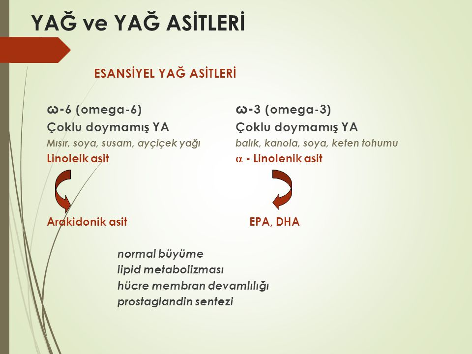 YAĞ ve YAĞ ASİTLERİ ESANSİYEL YAĞ ASİTLERİ ω-6 (omega-6) ω-3 (omega-3)