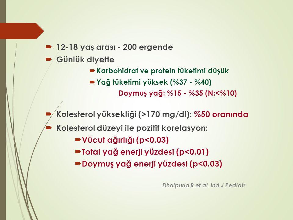 Kolesterol yüksekliği (>170 mg/dl): %50 oranında