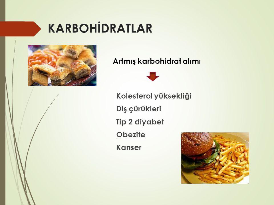 KARBOHİDRATLAR Artmış karbohidrat alımı Kolesterol yüksekliği