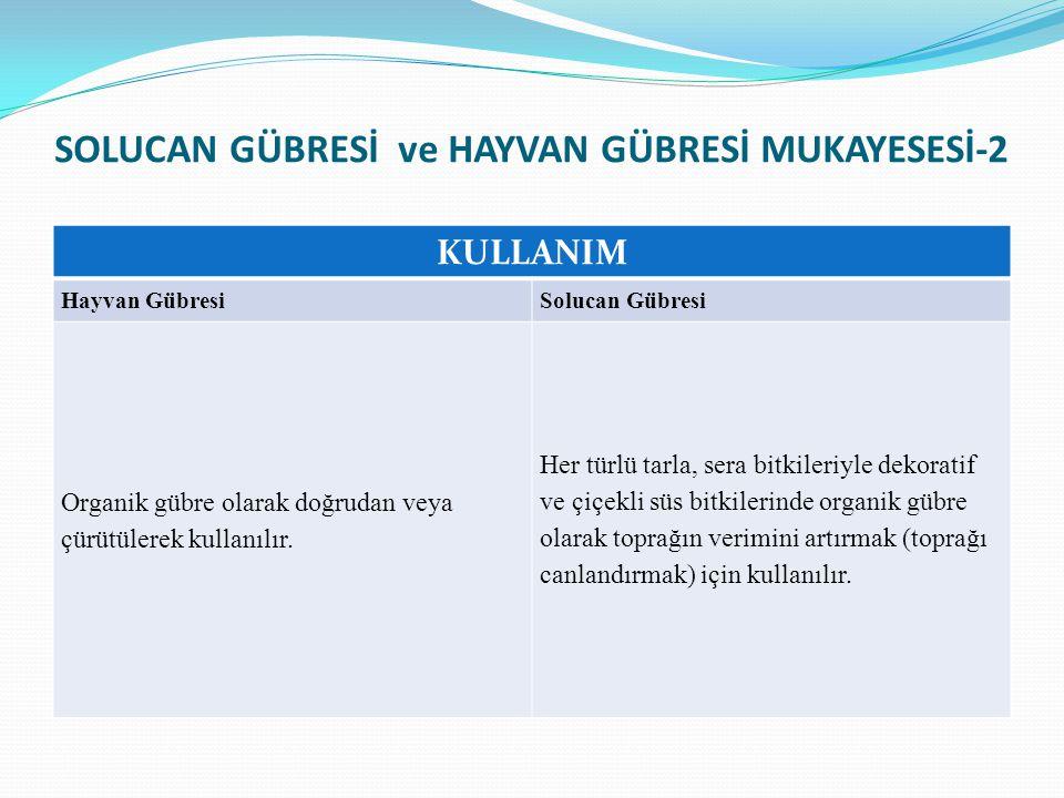 SOLUCAN GÜBRESİ ve HAYVAN GÜBRESİ MUKAYESESİ-2