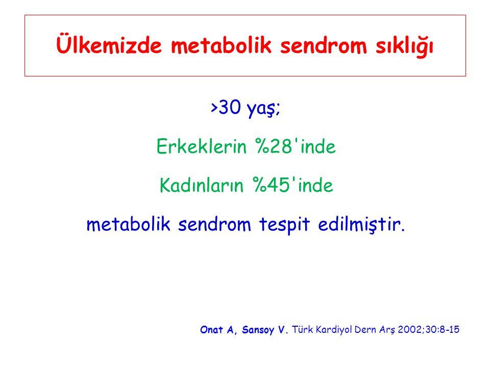 Ülkemizde metabolik sendrom sıklığı