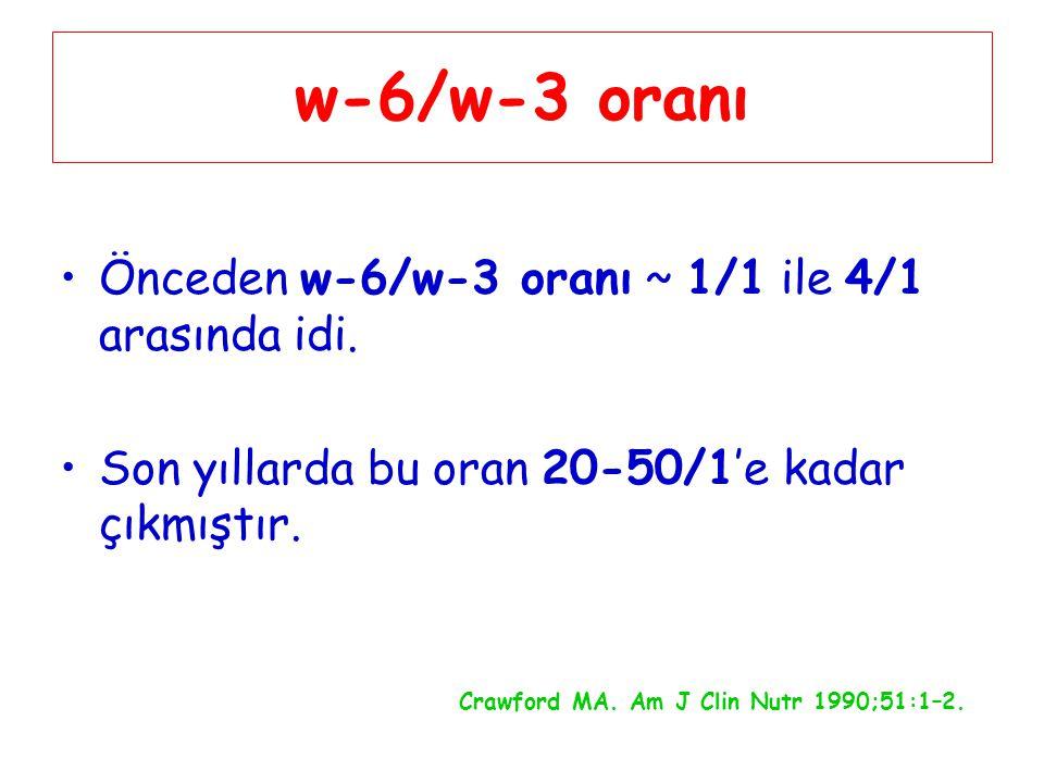 w-6/w-3 oranı Önceden w-6/w-3 oranı ~ 1/1 ile 4/1 arasında idi.