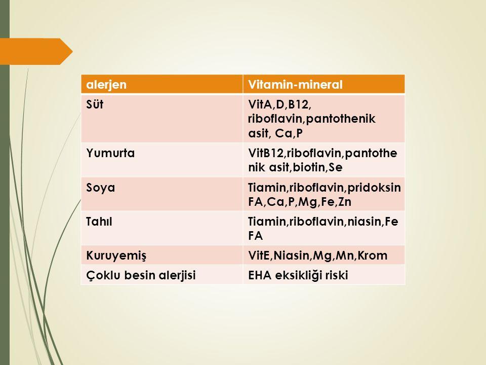 alerjen Vitamin-mineral. Süt. VitA,D,B12, riboflavin,pantothenik asit, Ca,P. Yumurta. VitB12,riboflavin,pantothenik asit,biotin,Se.