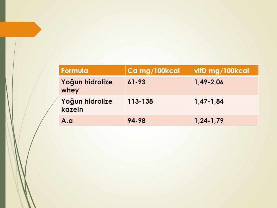 Formula Ca mg/100kcal. vitD mg/100kcal. Yoğun hidrolize whey. 61-93. 1,49-2,06. Yoğun hidrolize kazein.