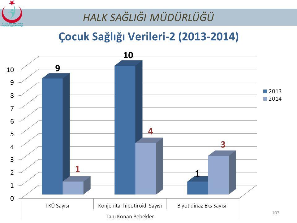 Çocuk Sağlığı Verileri-2 (2013-2014)