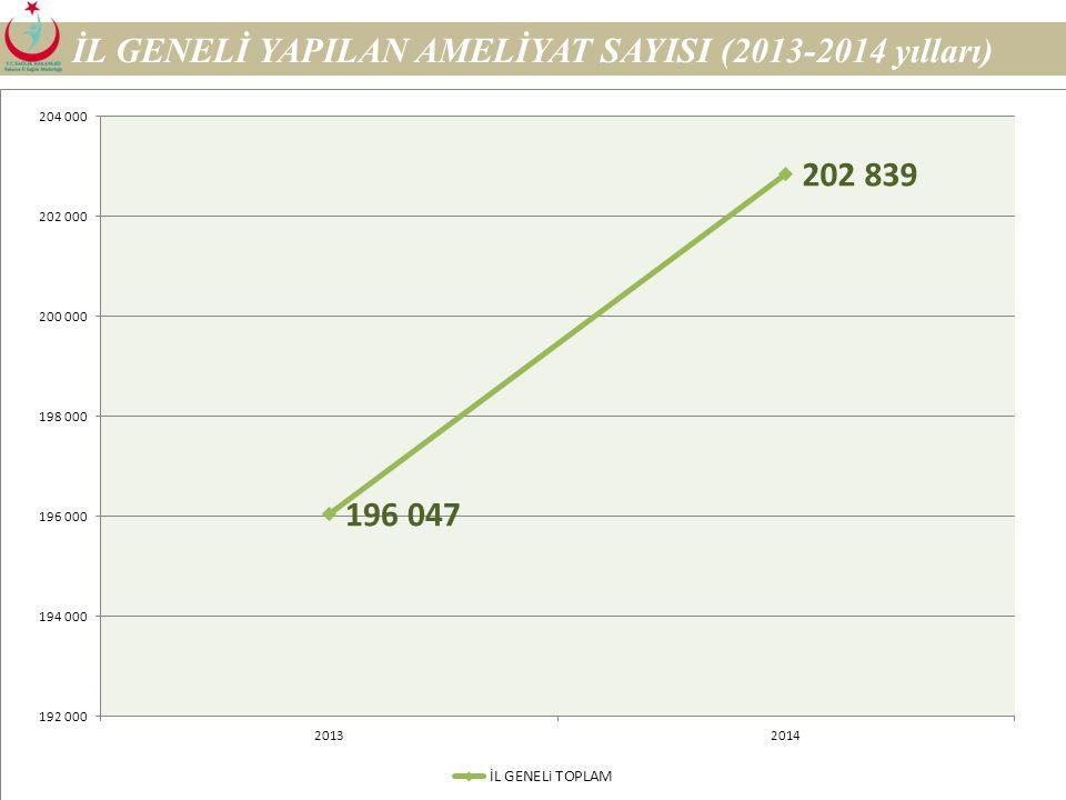 İL GENELİ YAPILAN AMELİYAT SAYISI (2013-2014 yılları)