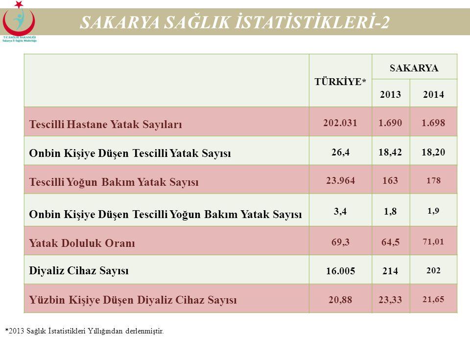 SAKARYA SAĞLIK İSTATİSTİKLERİ-2