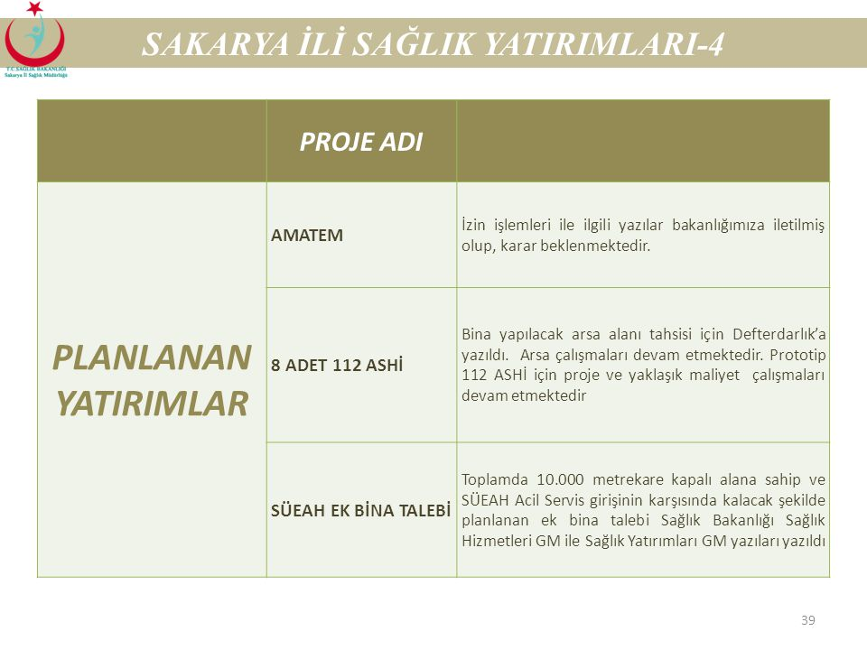 SAKARYA İLİ SAĞLIK YATIRIMLARI-4