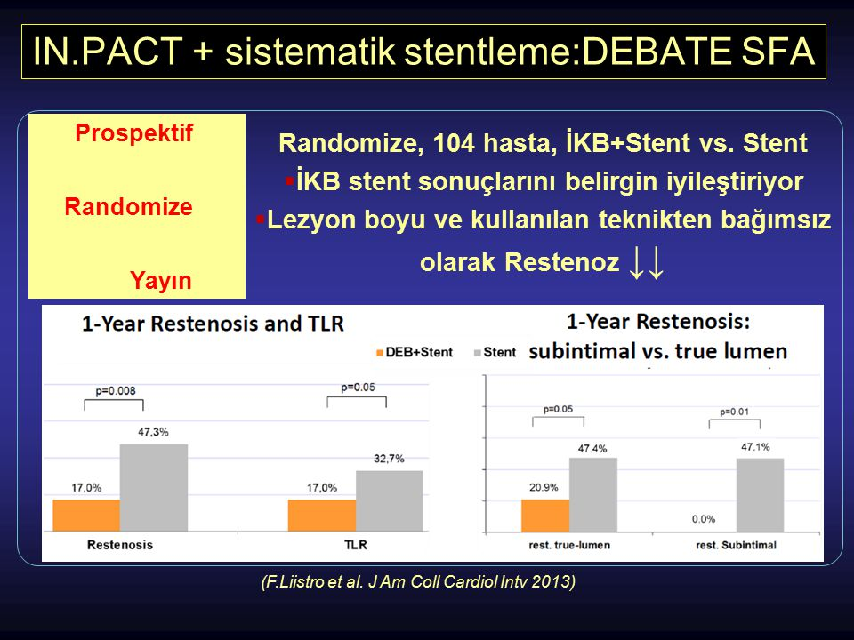 IN.PACT + sistematik stentleme:DEBATE SFA