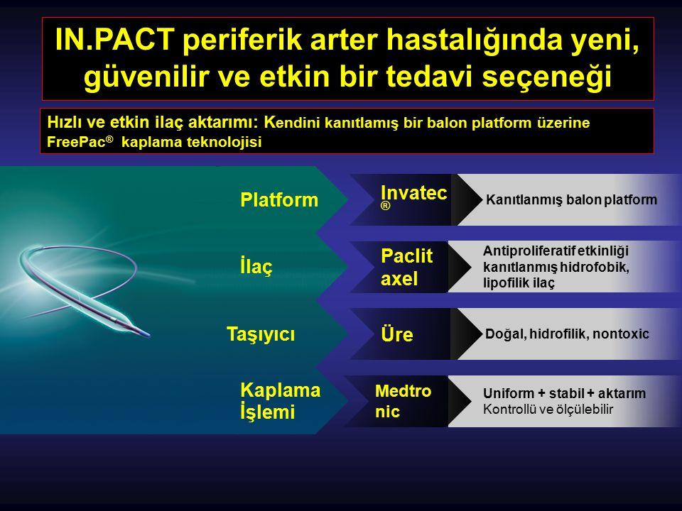 IN.PACT periferik arter hastalığında yeni, güvenilir ve etkin bir tedavi seçeneği