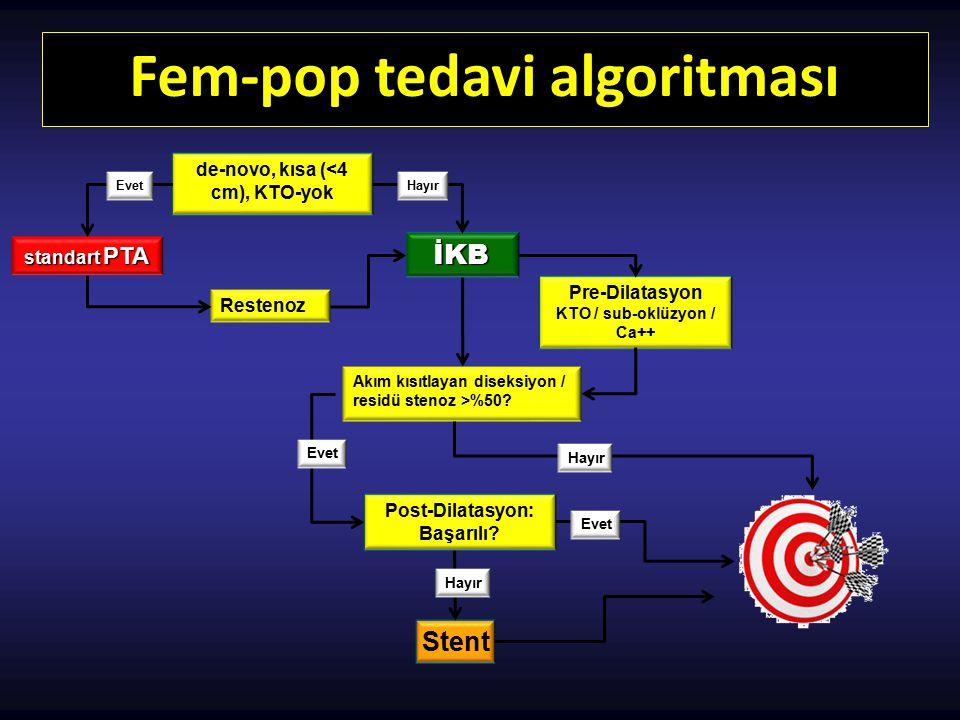 Fem-pop tedavi algoritması de-novo, kısa (<4 cm), KTO-yok