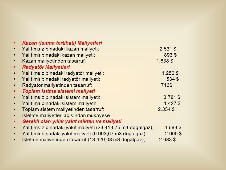 Kazan (Isıtma tertibatı) Maliyetleri