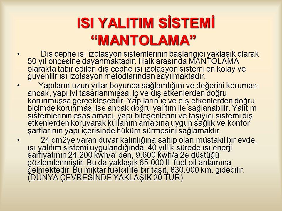 ISI YALITIM SİSTEMİ MANTOLAMA