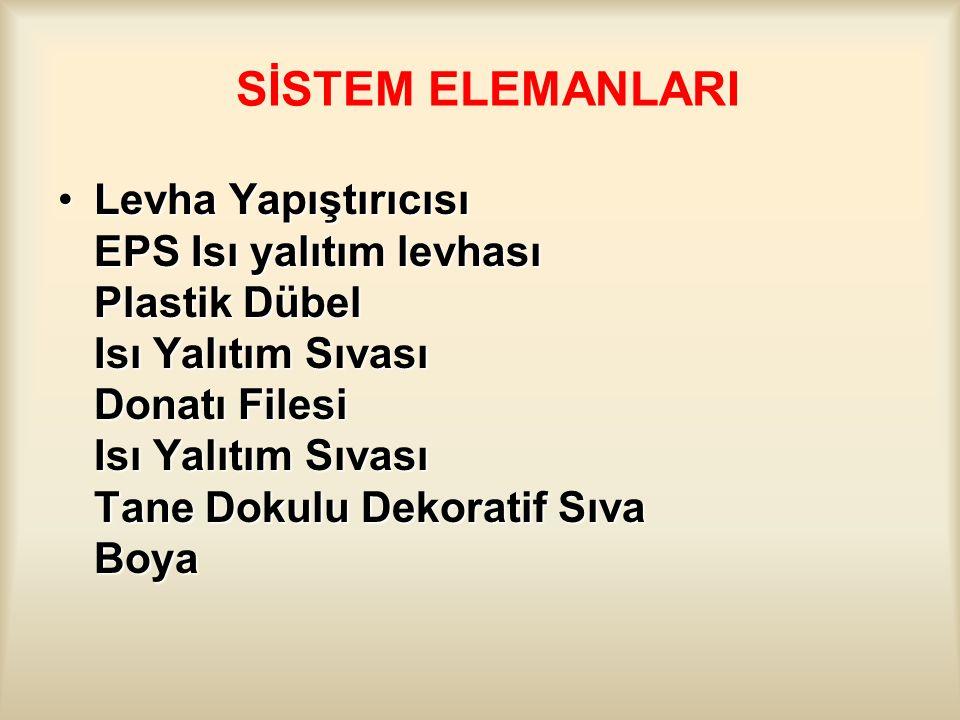 SİSTEM ELEMANLARI