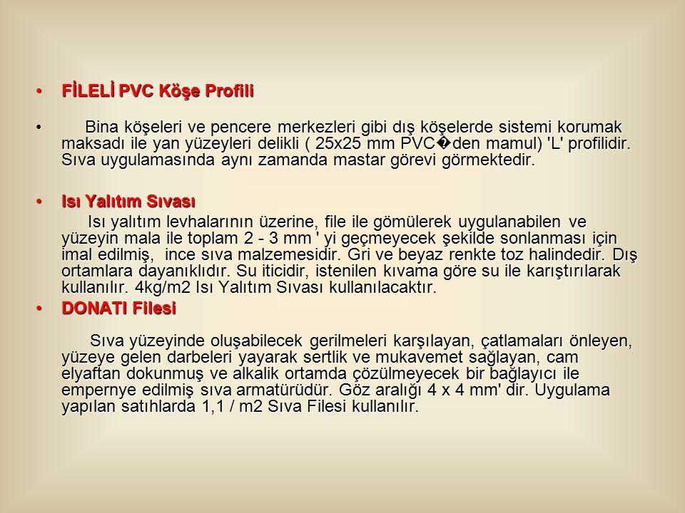 FİLELİ PVC Köşe Profili
