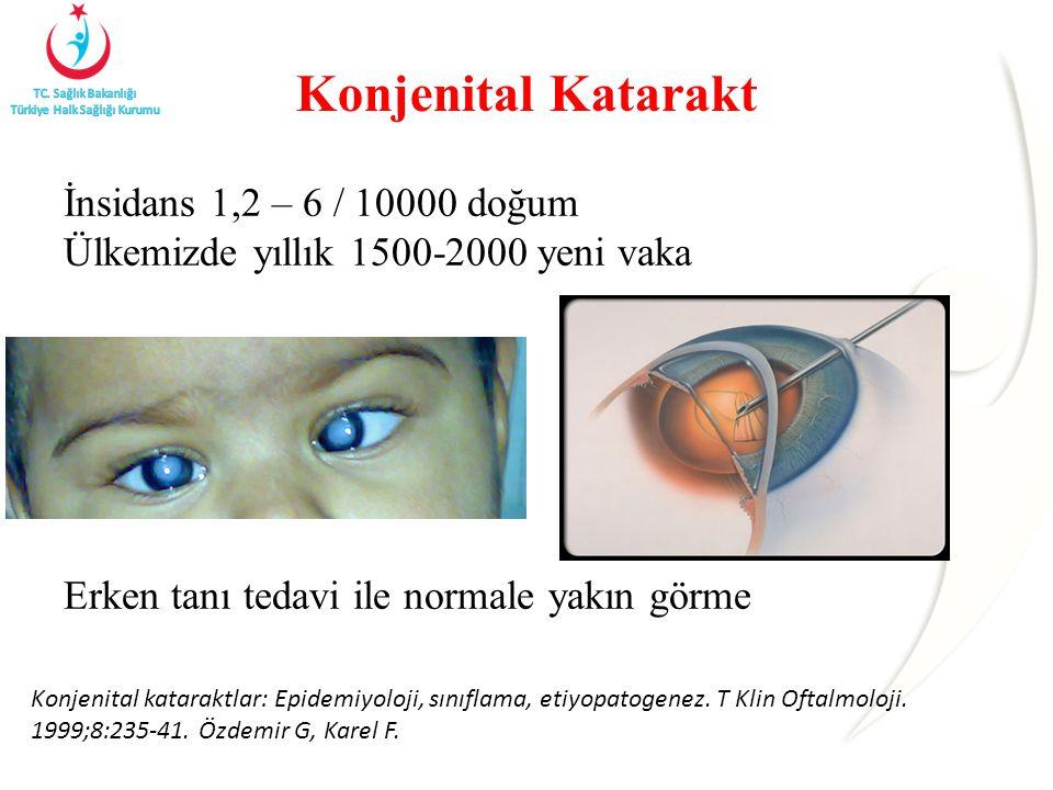 Konjenital Katarakt İnsidans 1,2 – 6 / 10000 doğum Ülkemizde yıllık 1500-2000 yeni vaka Erken tanı tedavi ile normale yakın görme