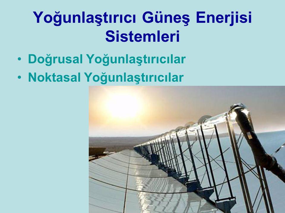 Yoğunlaştırıcı Güneş Enerjisi Sistemleri