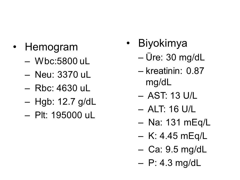 Biyokimya Hemogram Üre: 30 mg/dL Wbc:5800 uL kreatinin: 0.87 mg/dL