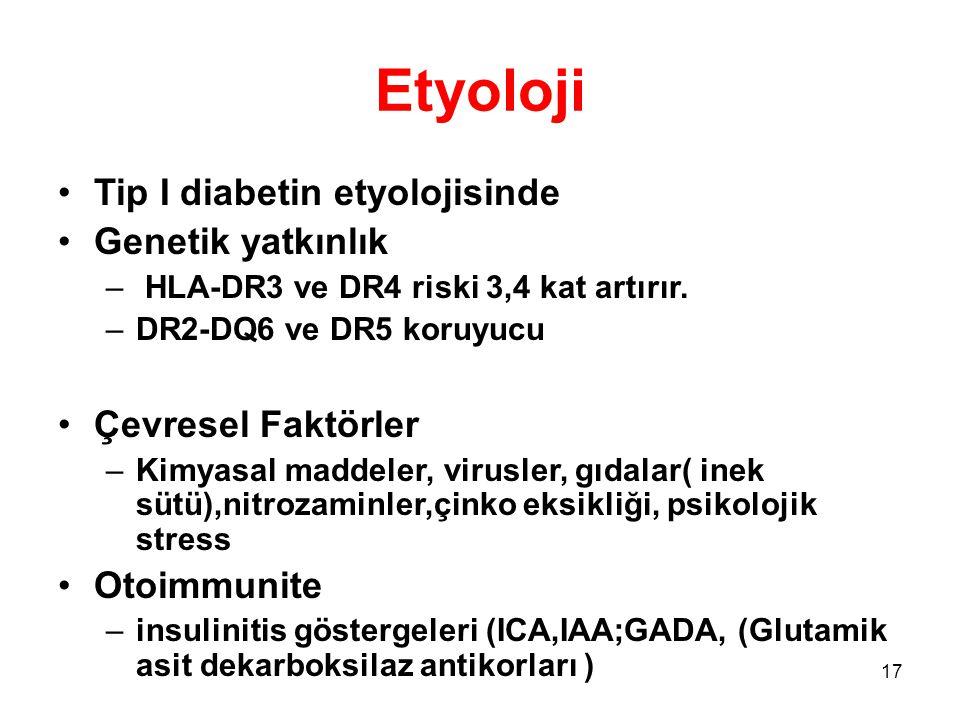 Etyoloji Tip I diabetin etyolojisinde Genetik yatkınlık