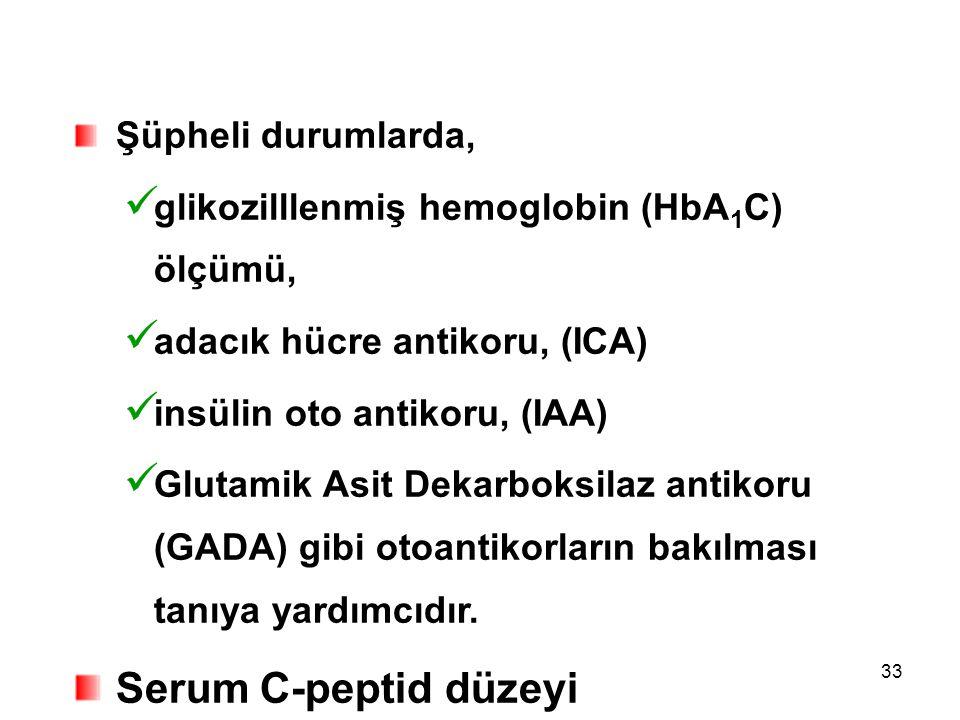Serum C-peptid düzeyi Şüpheli durumlarda,