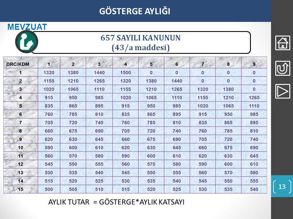 GÖSTERGE AYLIĞI MEVZUAT 657 SAYILI KANUNUN (43/a maddesi)