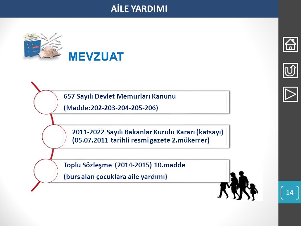 MEVZUAT AİLE YARDIMI (Madde:202-203-204-205-206)