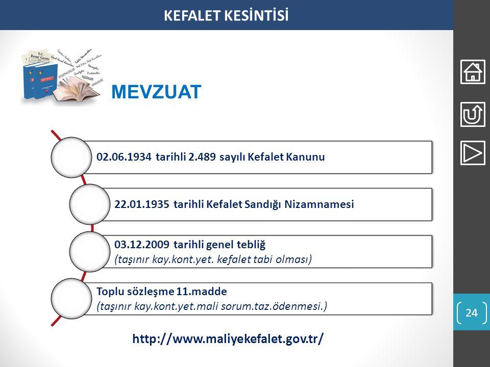 MEVZUAT KEFALET KESİNTİSİ http://www.maliyekefalet.gov.tr/