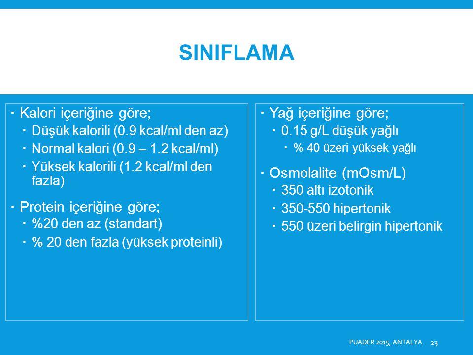 SINIFLAMA Kalori içeriğine göre; Protein içeriğine göre;