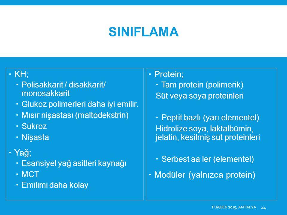 SINIFLAMA KH; Yağ; Protein; Modüler (yalnızca protein)