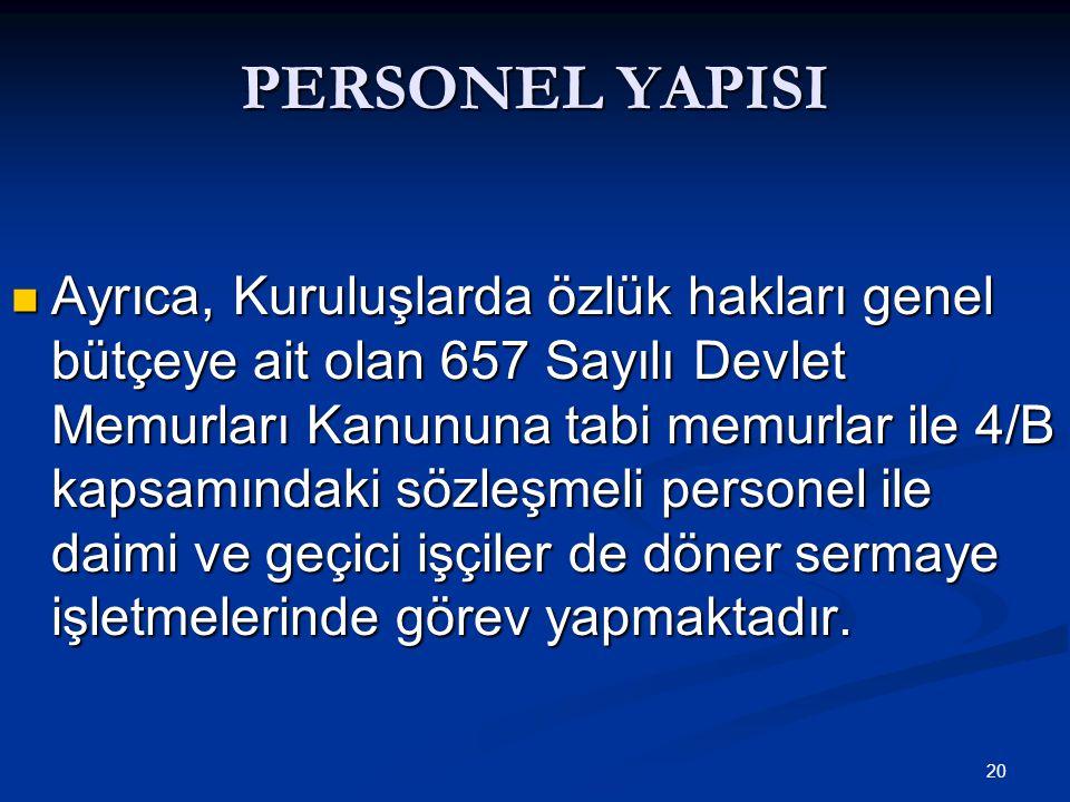 PERSONEL YAPISI
