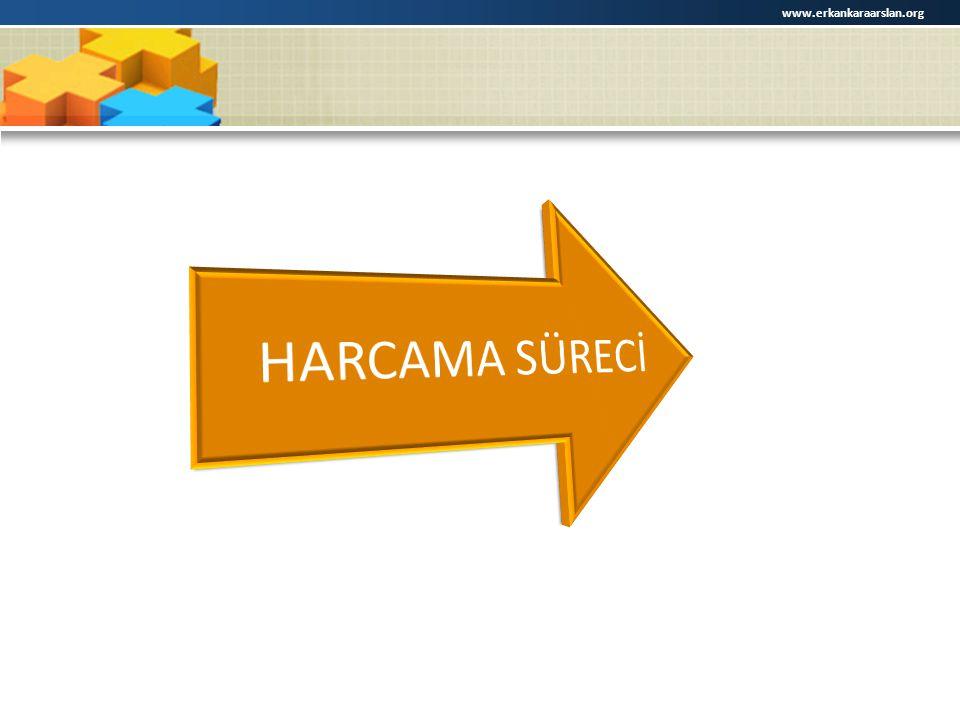 www.erkankaraarslan.org HARCAMA SÜRECİ