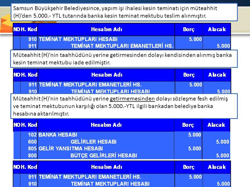 Samsun Büyükşehir Belediyesince, yapım işi ihalesi kesin teminatı için müteahhit (H)'den 5.000.- YTL tutarında banka kesin teminat mektubu teslim alınmıştır.