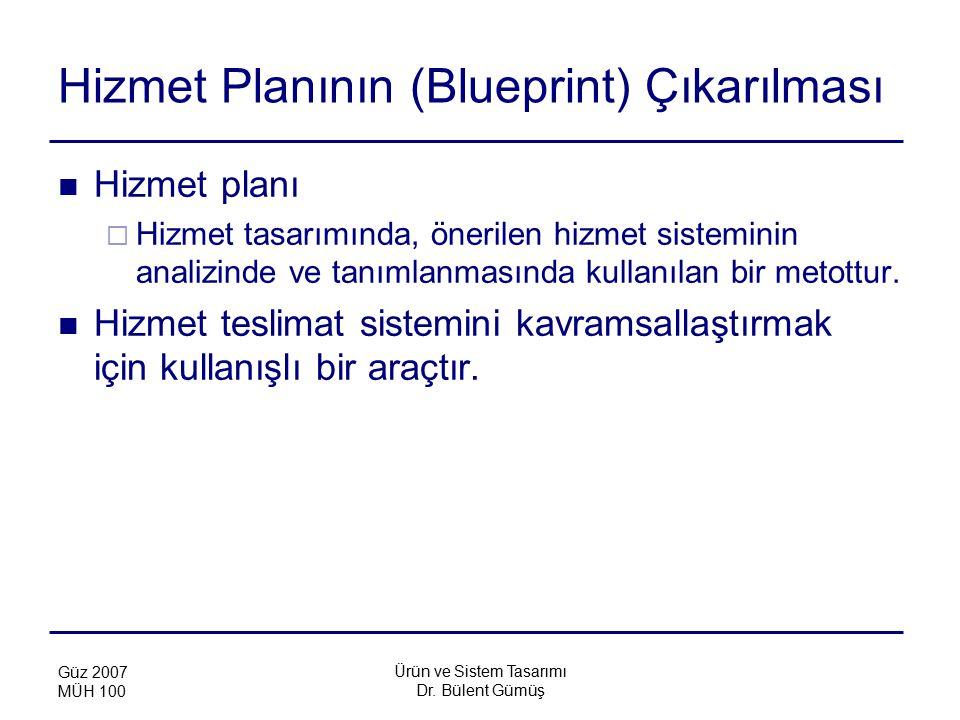 Hizmet Planının (Blueprint) Çıkarılması